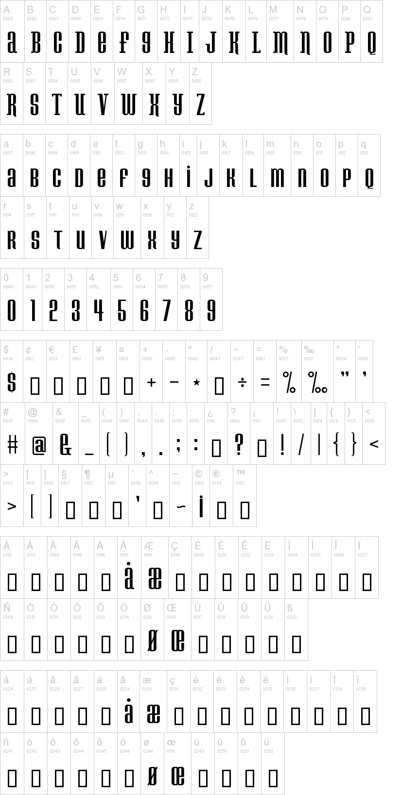 Font Size Login Russian Scammers 11
