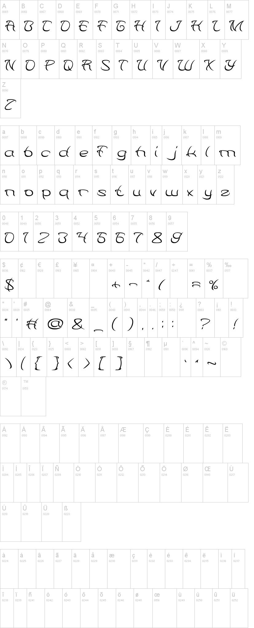Kungfu Master Schriftart Dafontcom