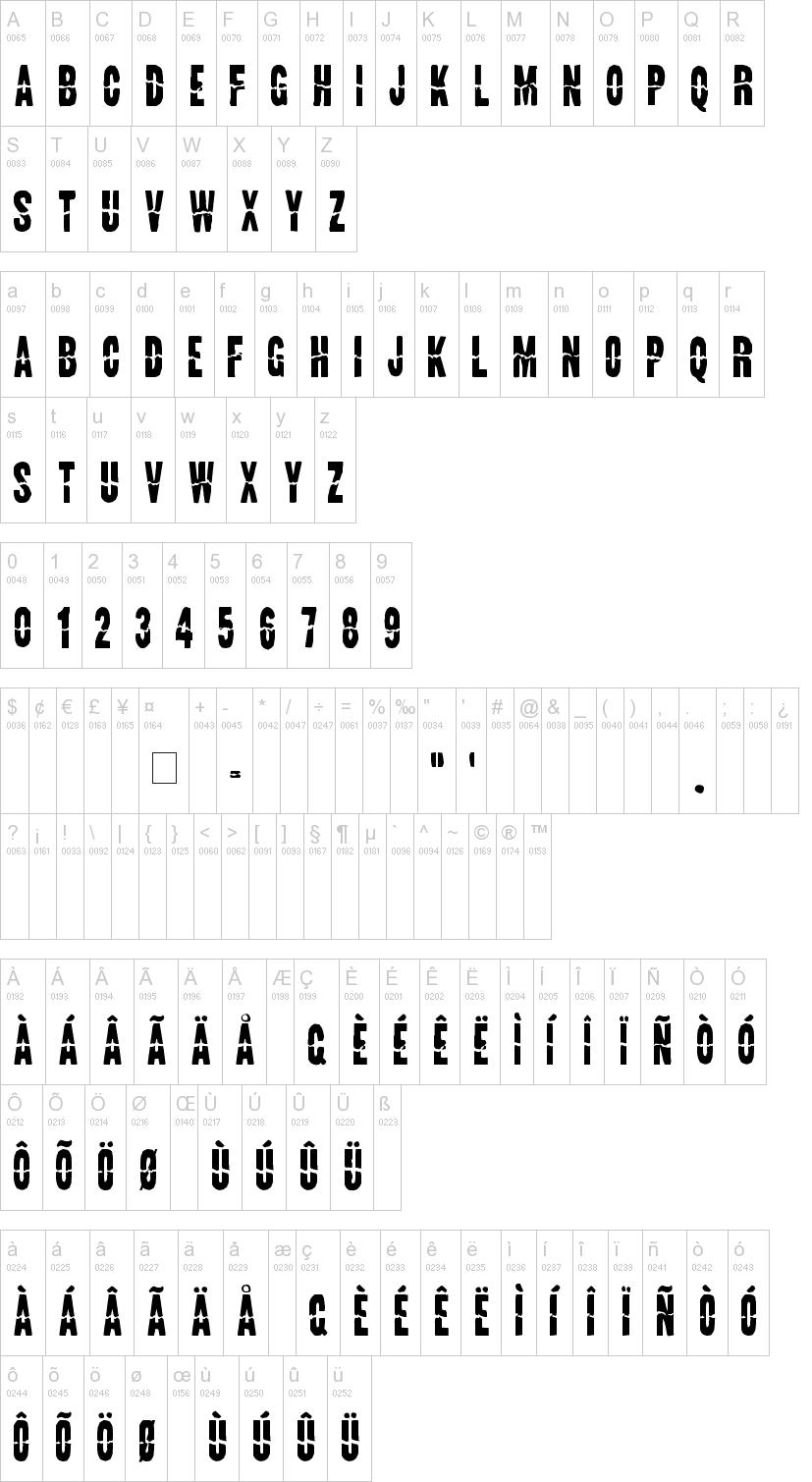 Speed Font Dafont