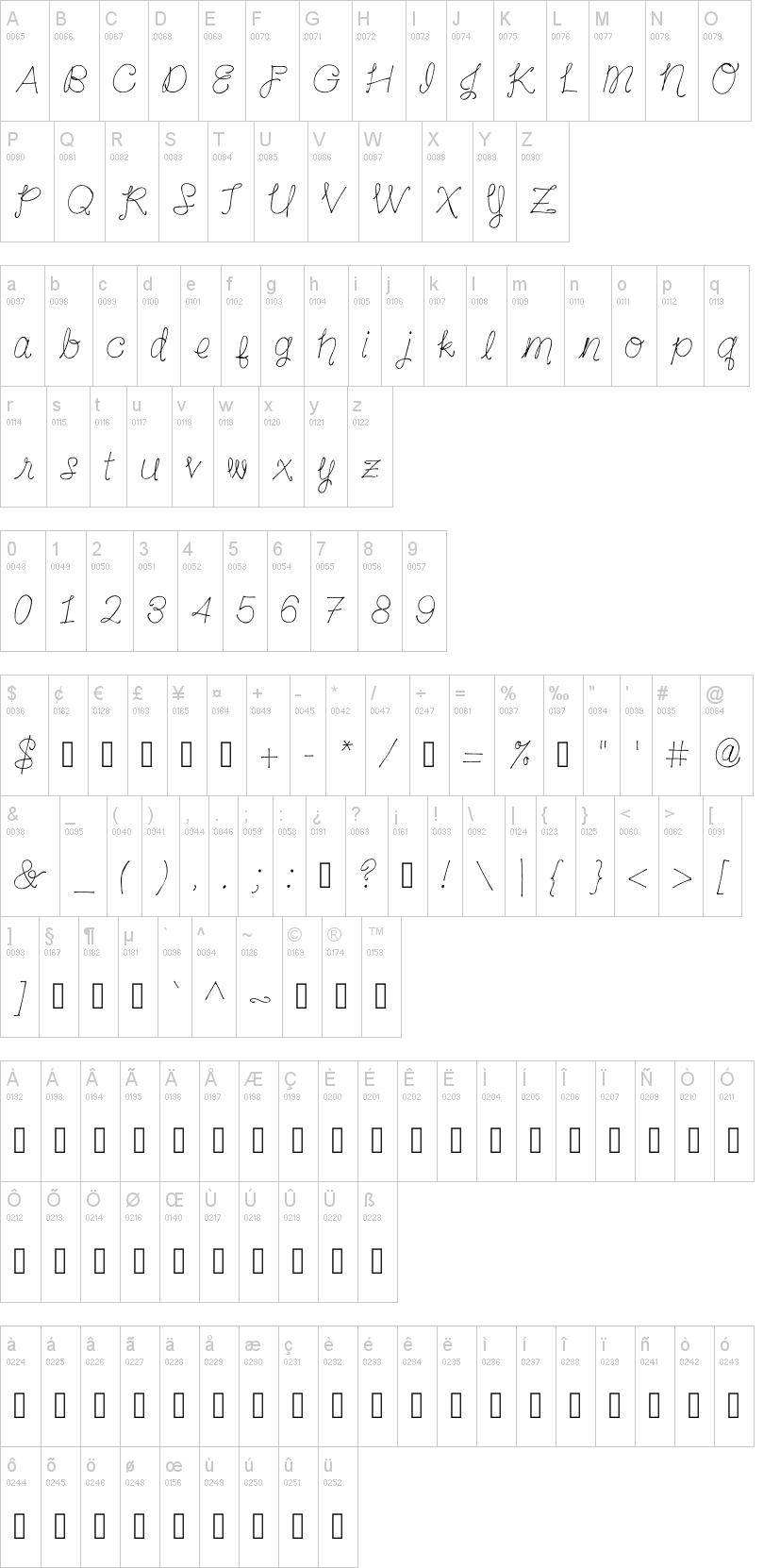 Similar Free Fonts for Orange LET Plain
