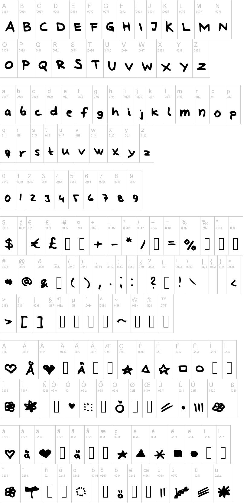 Lindberg hand and symbols Font | dafont.com