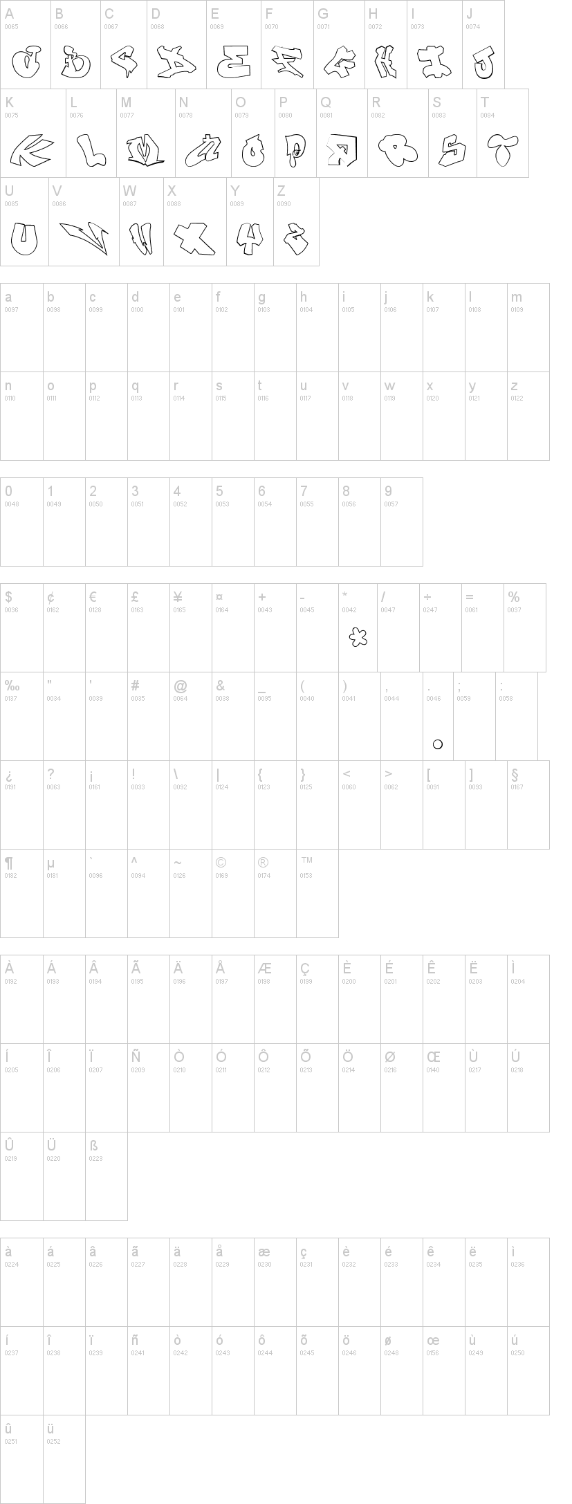 London Graffiti Alphabet