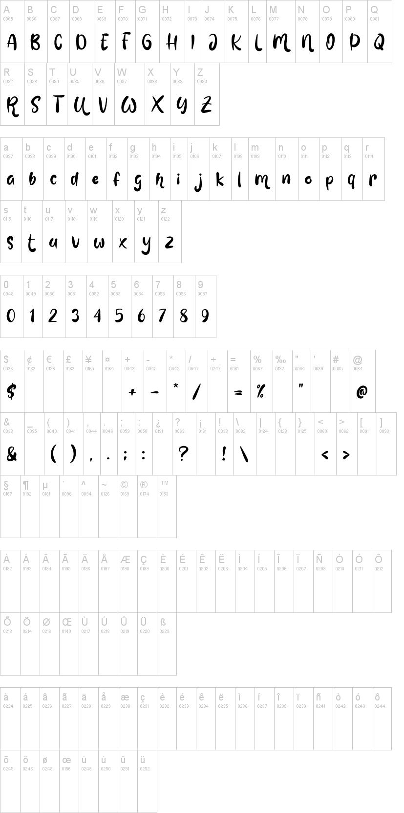 Love Mint Fun Display Font