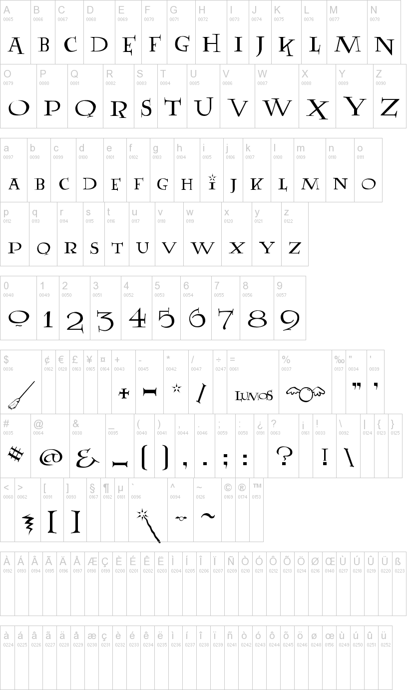 Harry p font download (harry potter font) fonts4free.