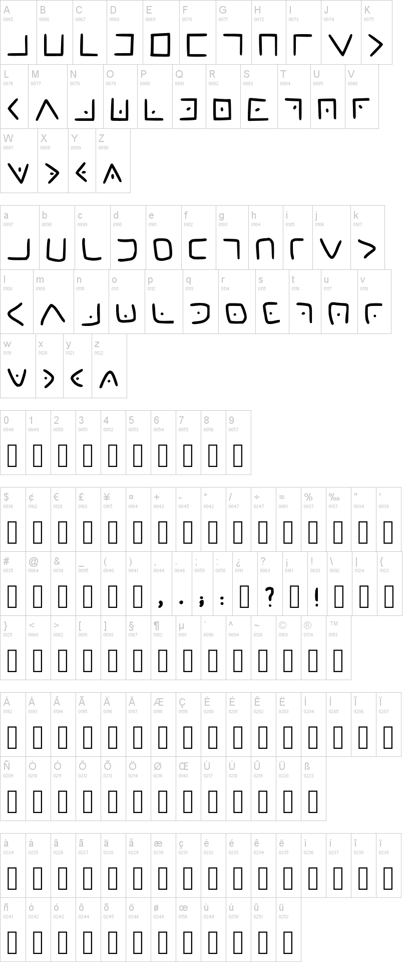 how to solve pigpen cipher