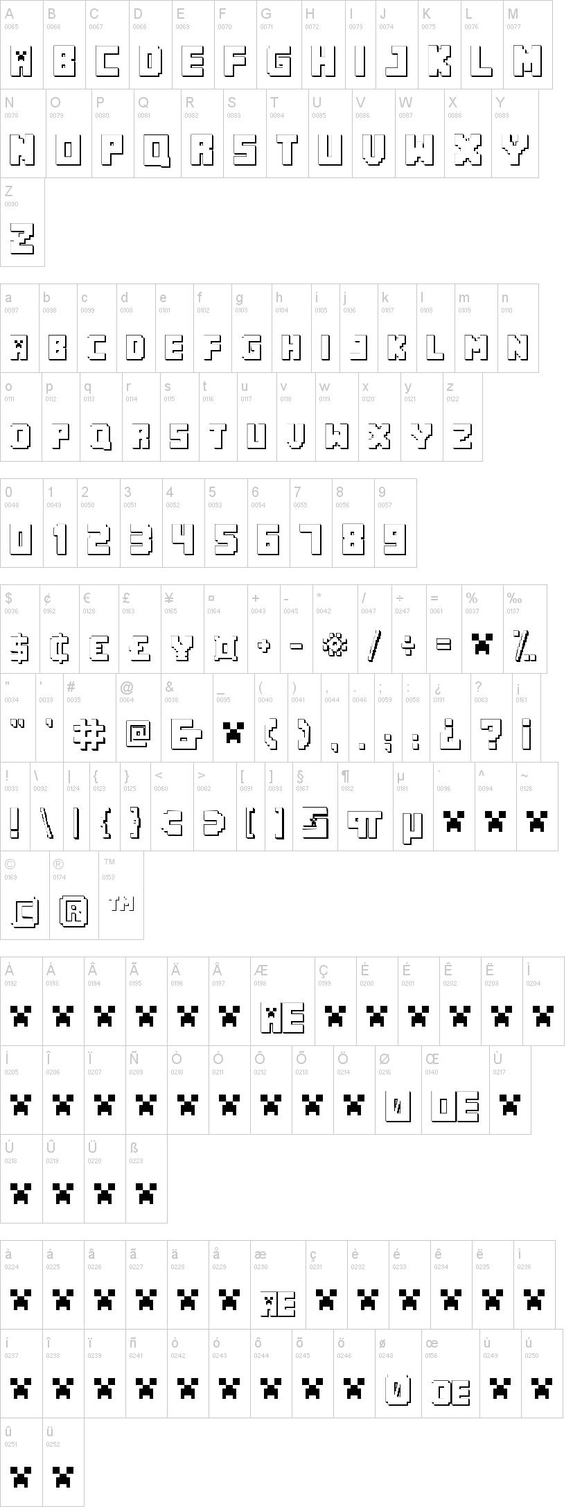 Minecraft Pe Font Dafont Com