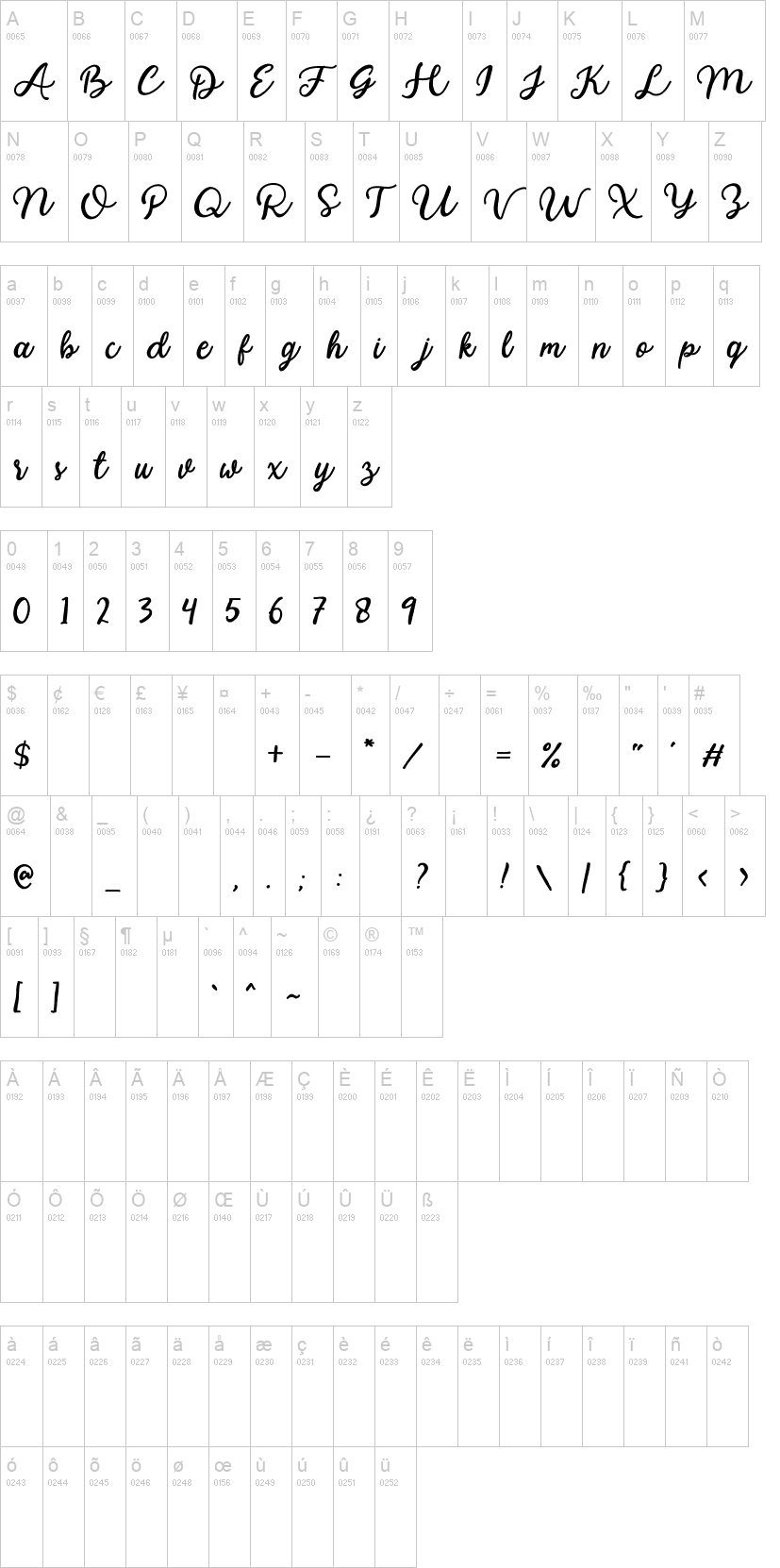 Modesta Font | dafont com