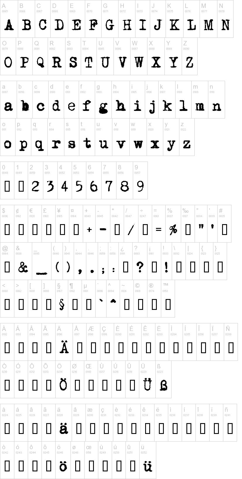 Mom S Typewriter Font Dafont Com