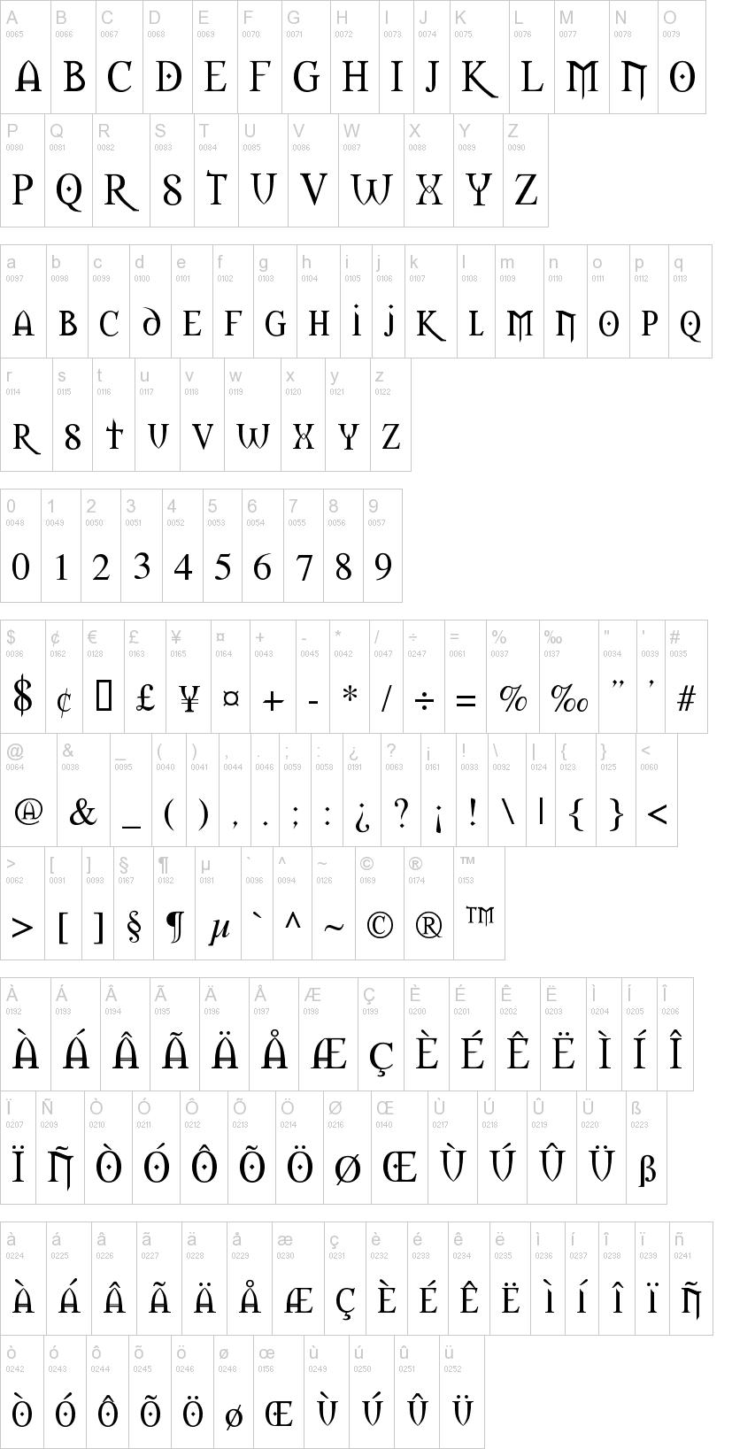 Morpheus Font | dafont com
