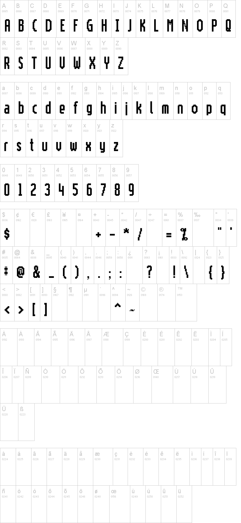 Motorola ScreenType