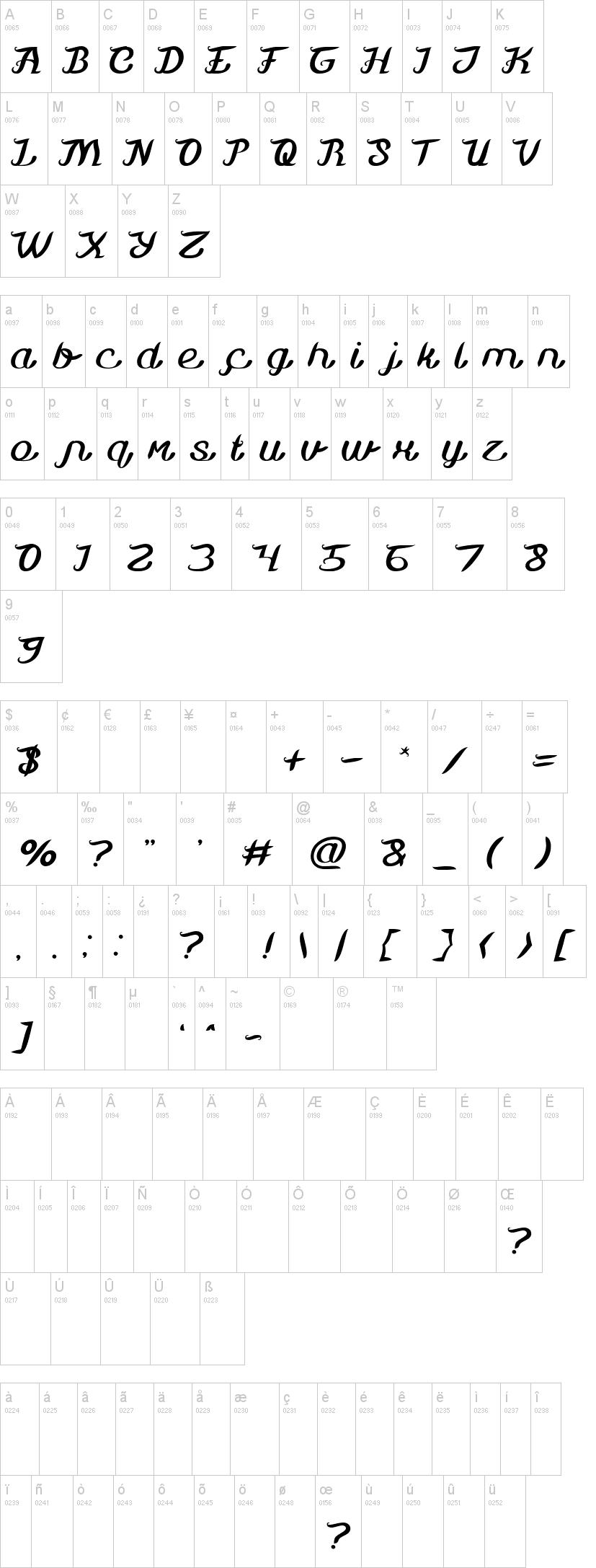 movie script ending font
