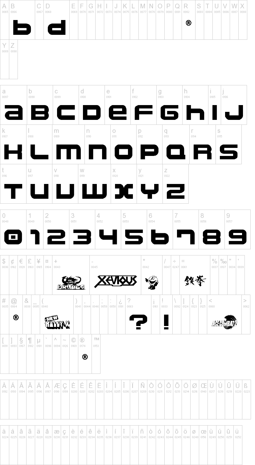 Namco Font Dafont Com
