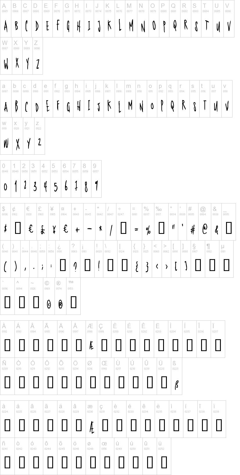 Nerdproof font dafont nerdproof biocorpaavc Gallery