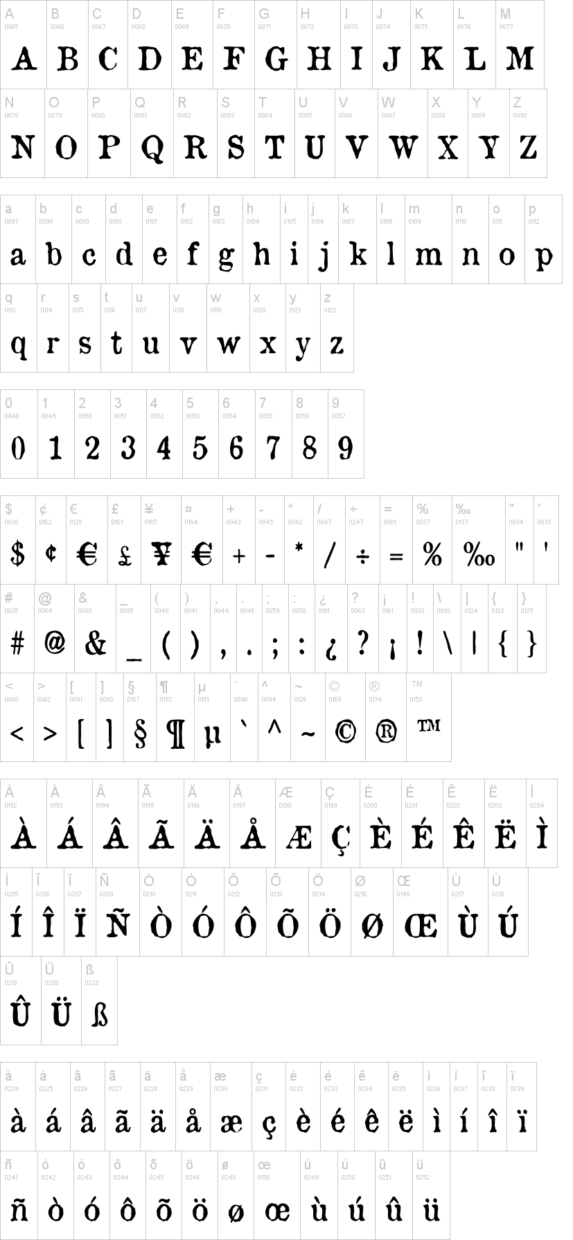 Old Newspaper Types Font | dafont com