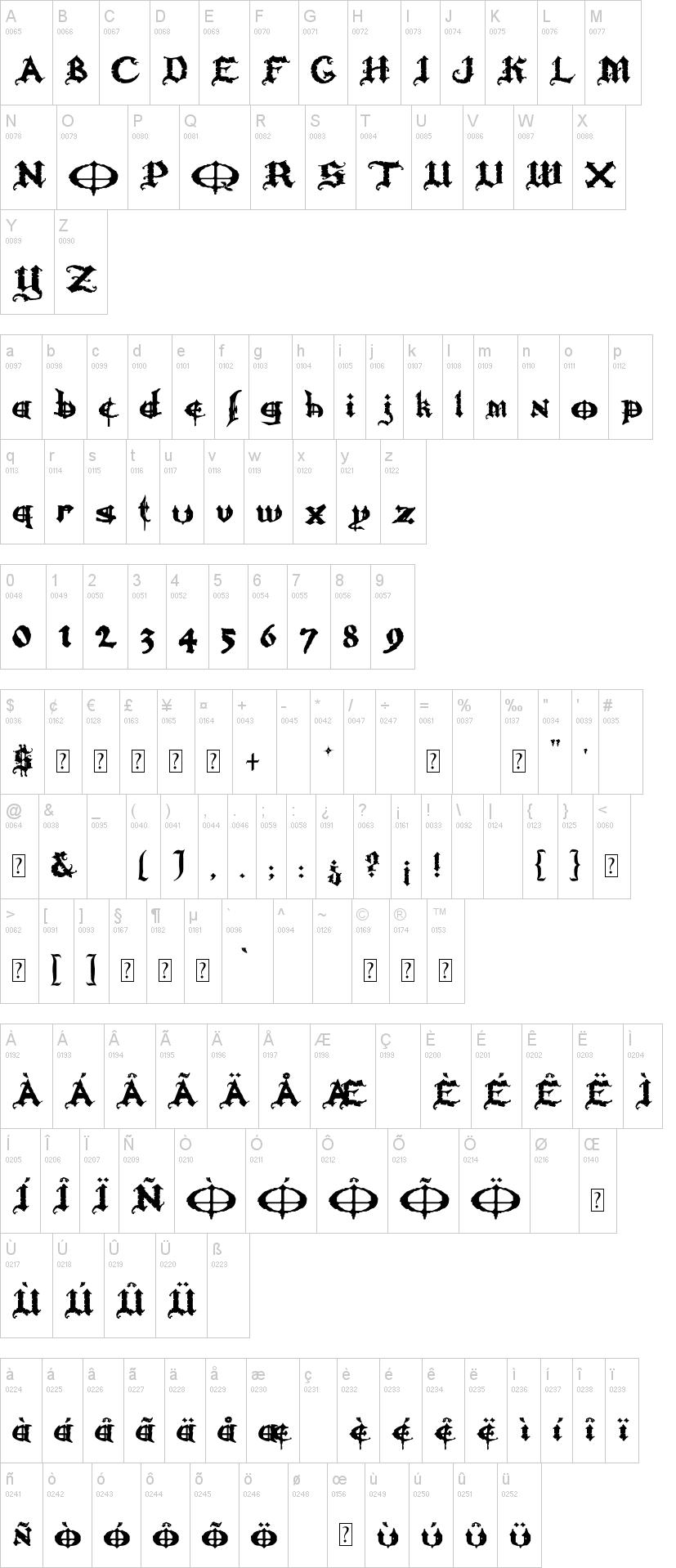 Ozzy II Font | dafont com