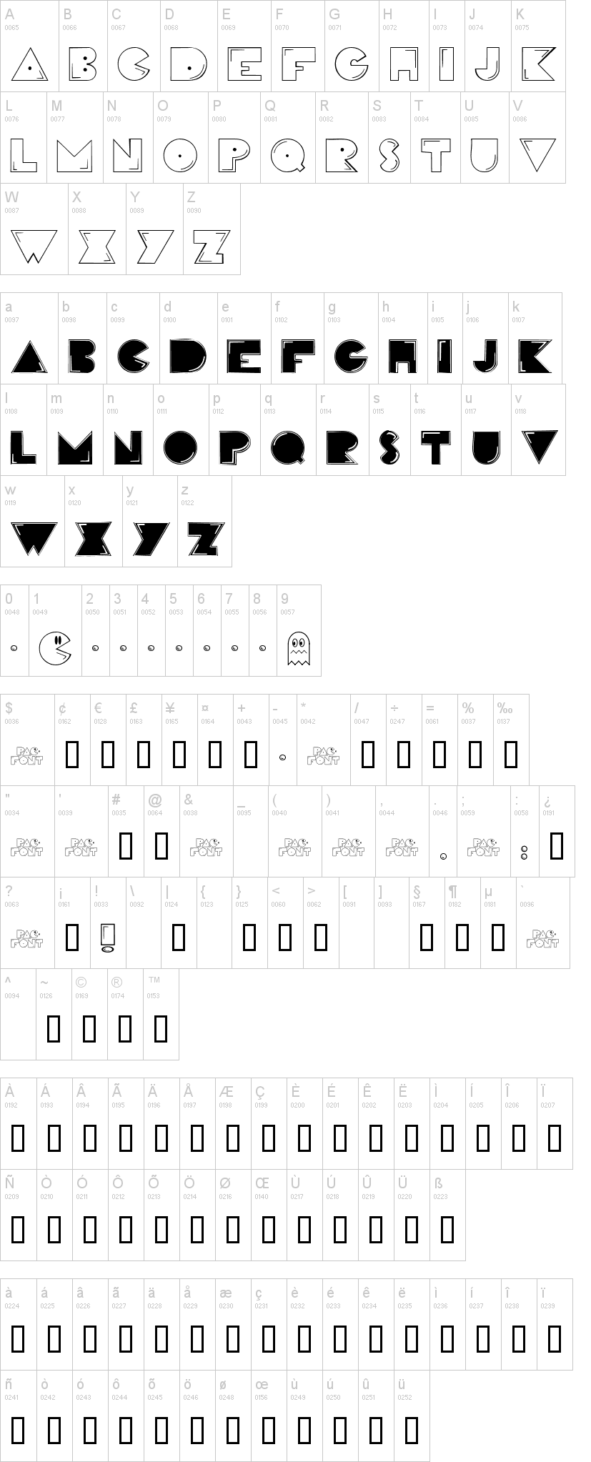Pac-Font | Dafont.Com