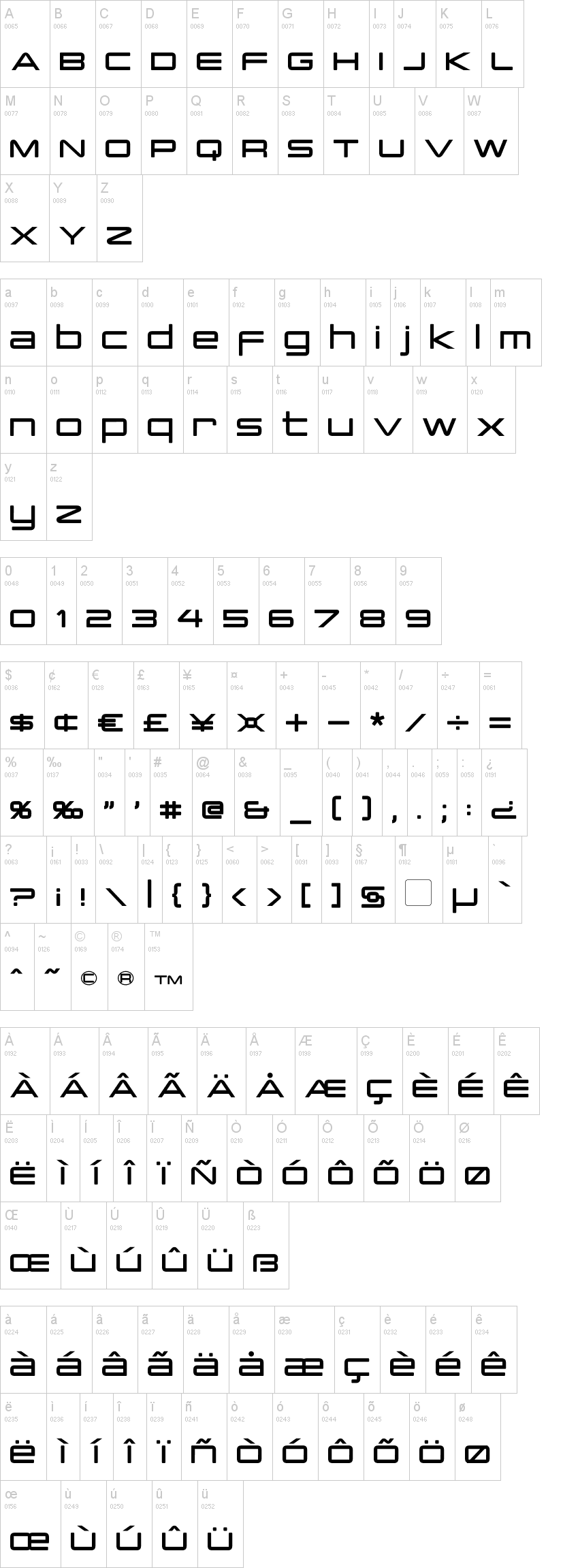 PCap Terminal Font | dafont com