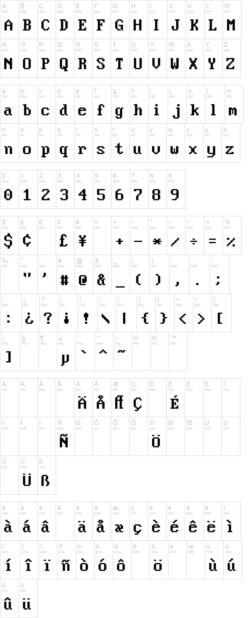 Perfect DOS VGA 437 Font | dafont com