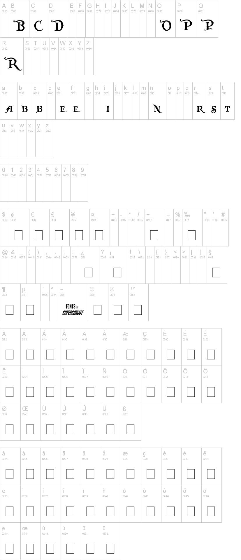 Pieces of Eight Font   dafont.com
