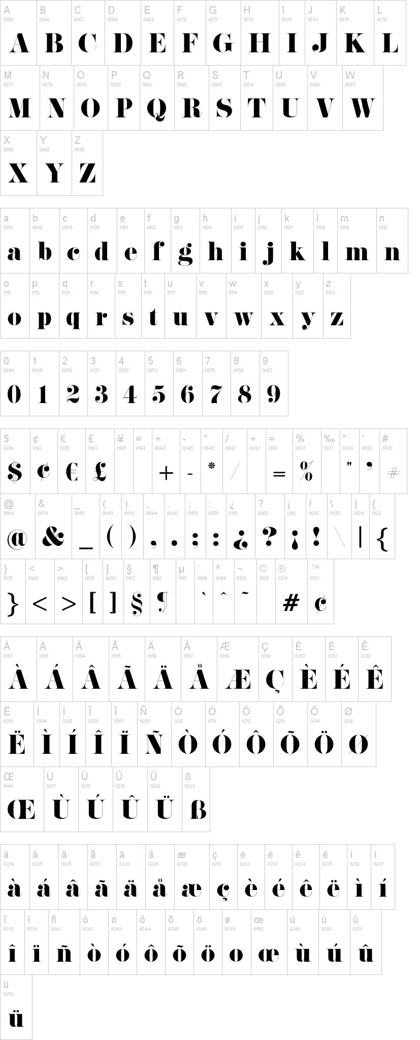 Pistilli Roman Font   dafont com