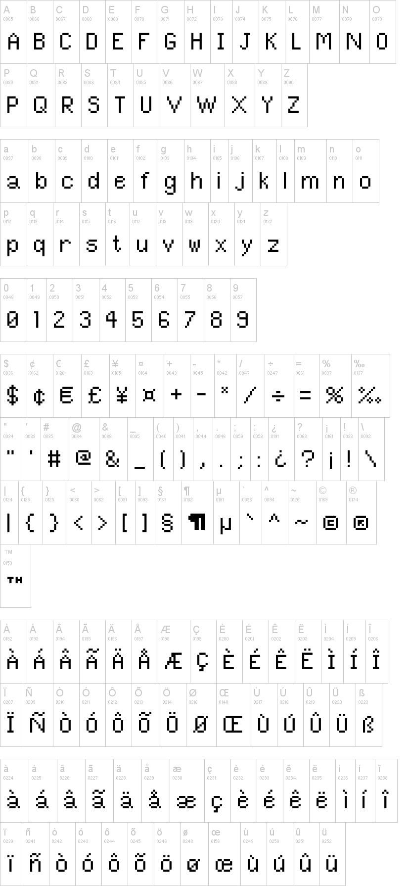 Pixel UniCode Font | dafont com