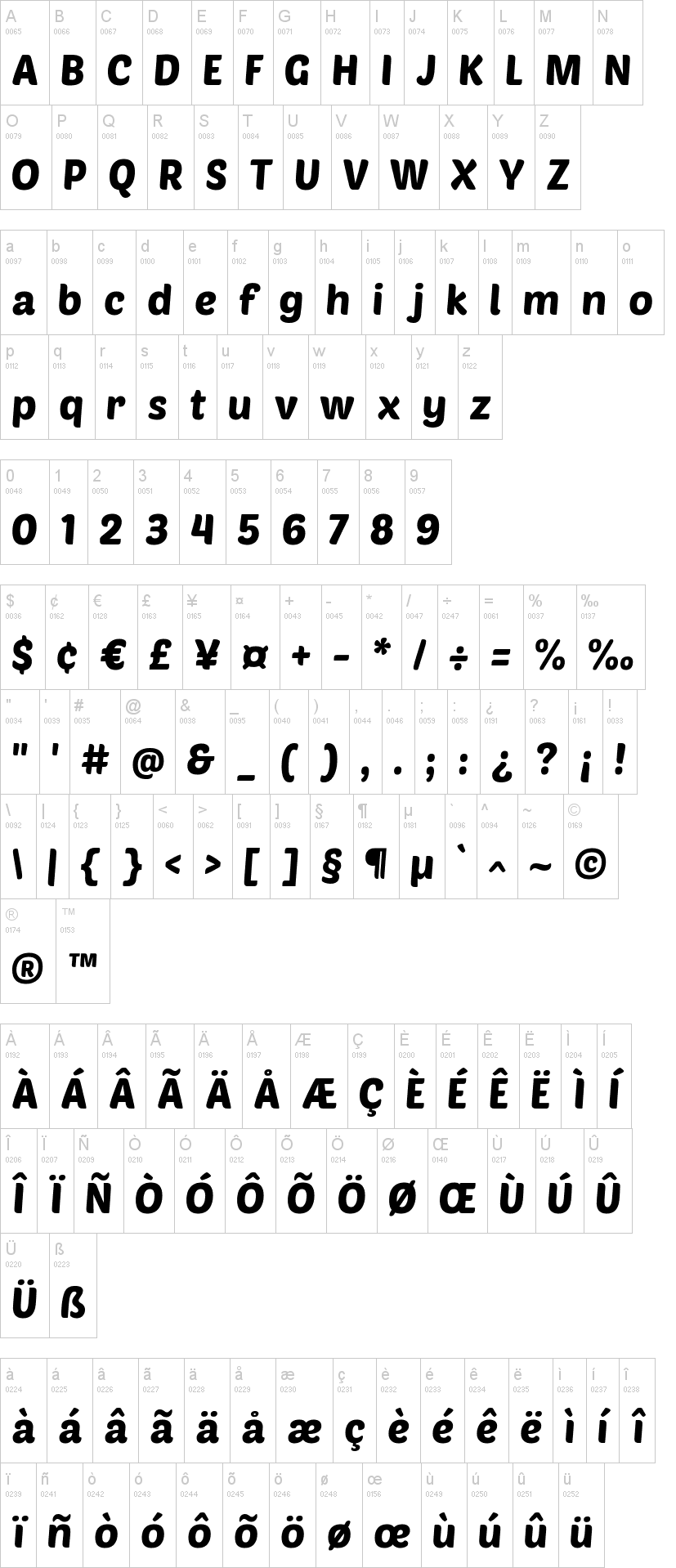 how to download a google font