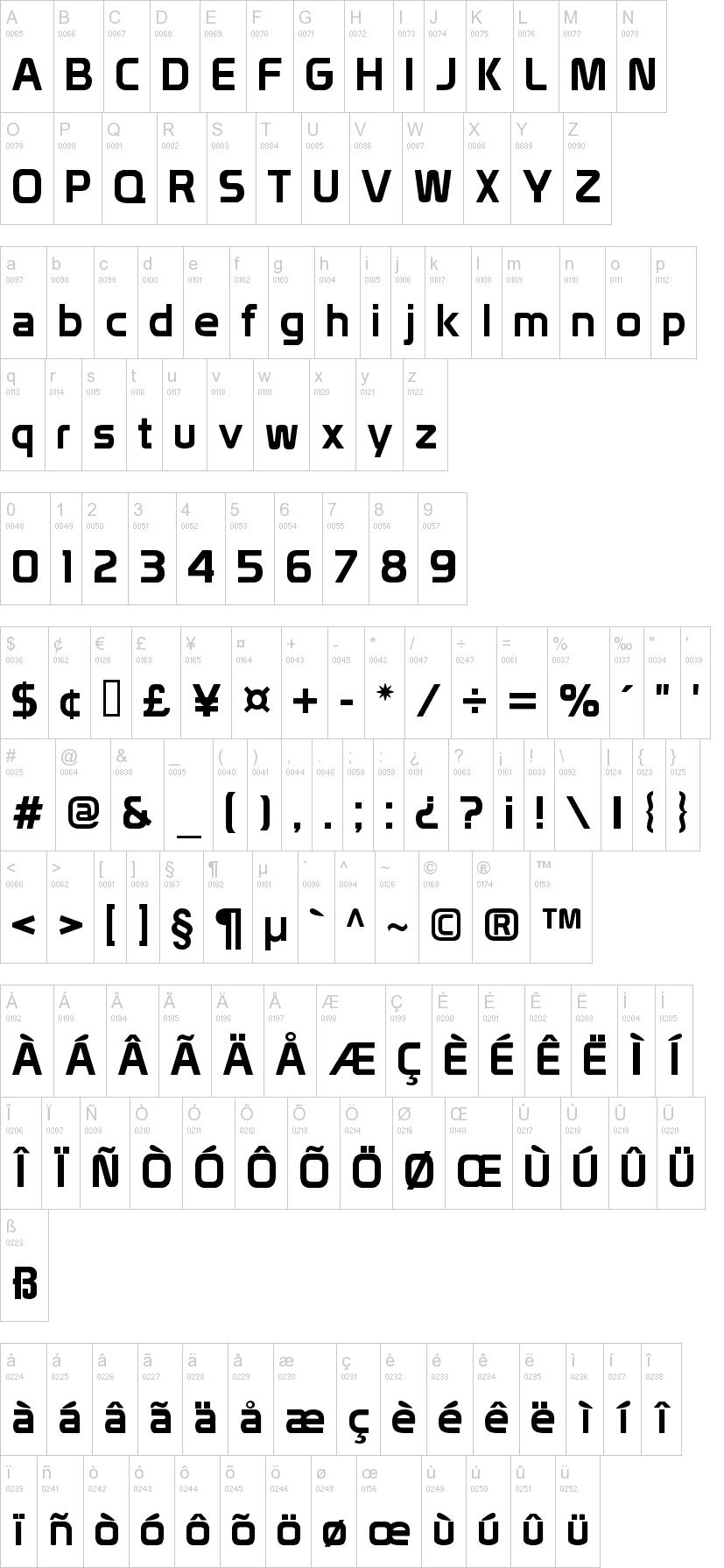 Prototype Font   dafont com