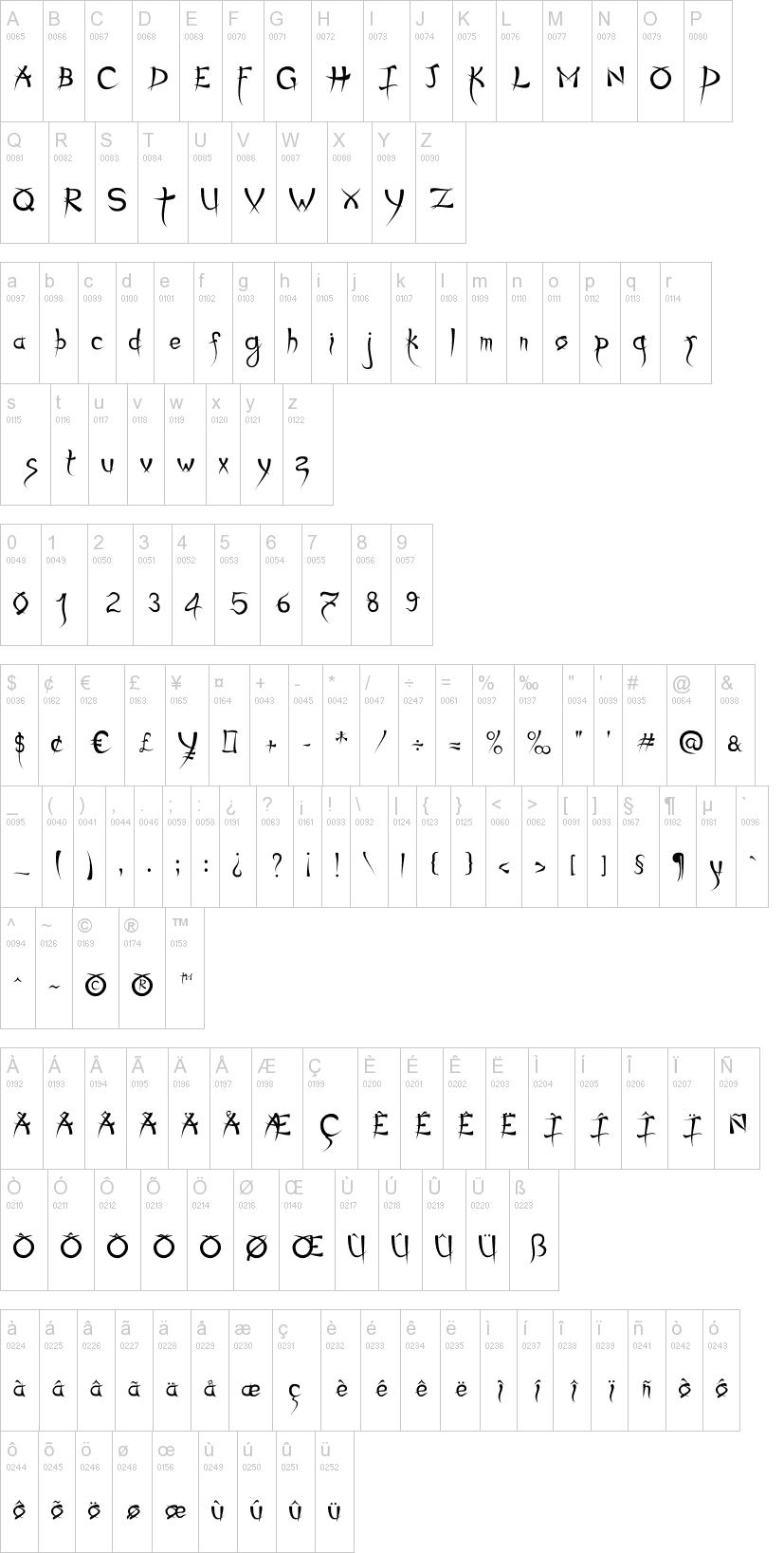 Psycho Font Dafont Com