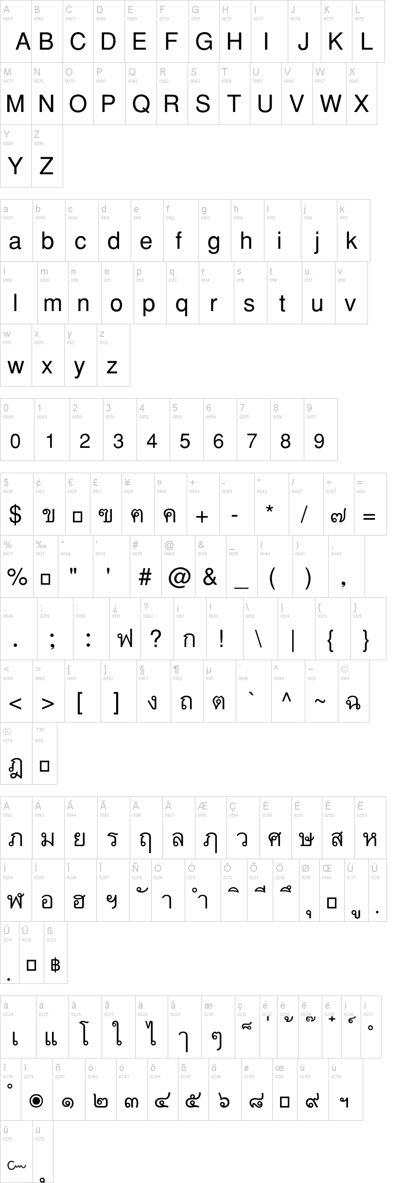 PW Thai Monospaced EG