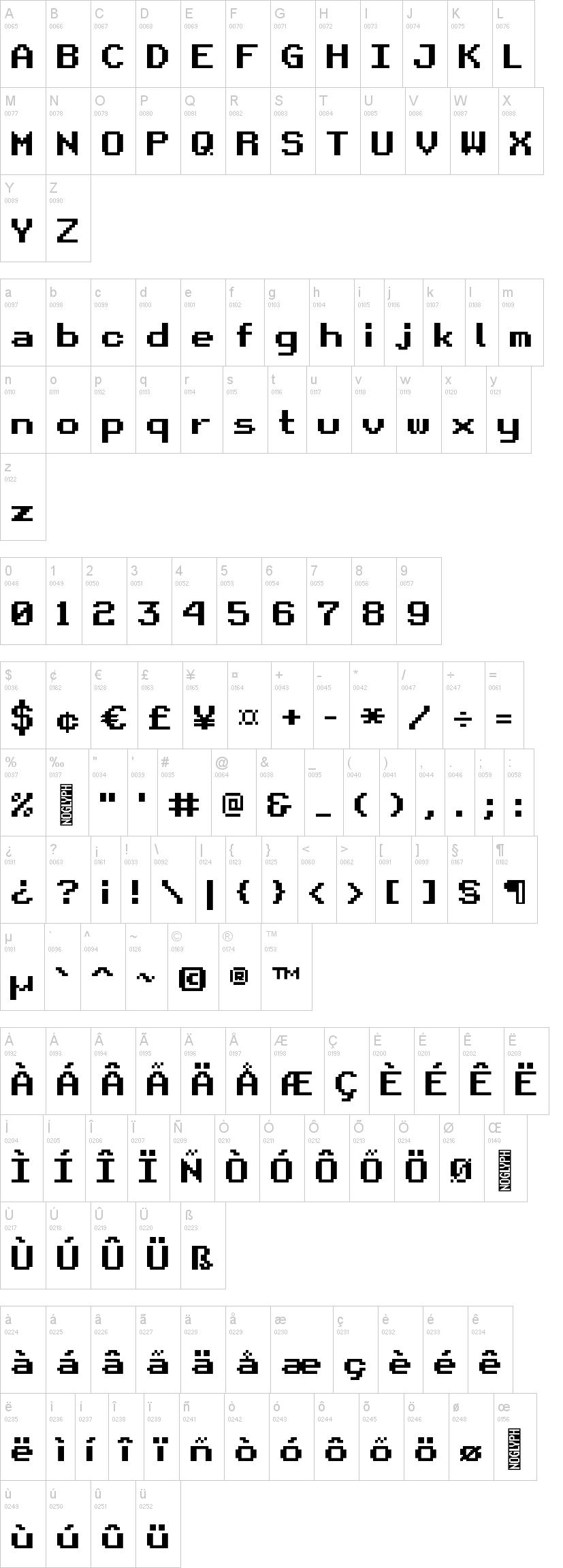 Retro Gaming Font Dafont Com