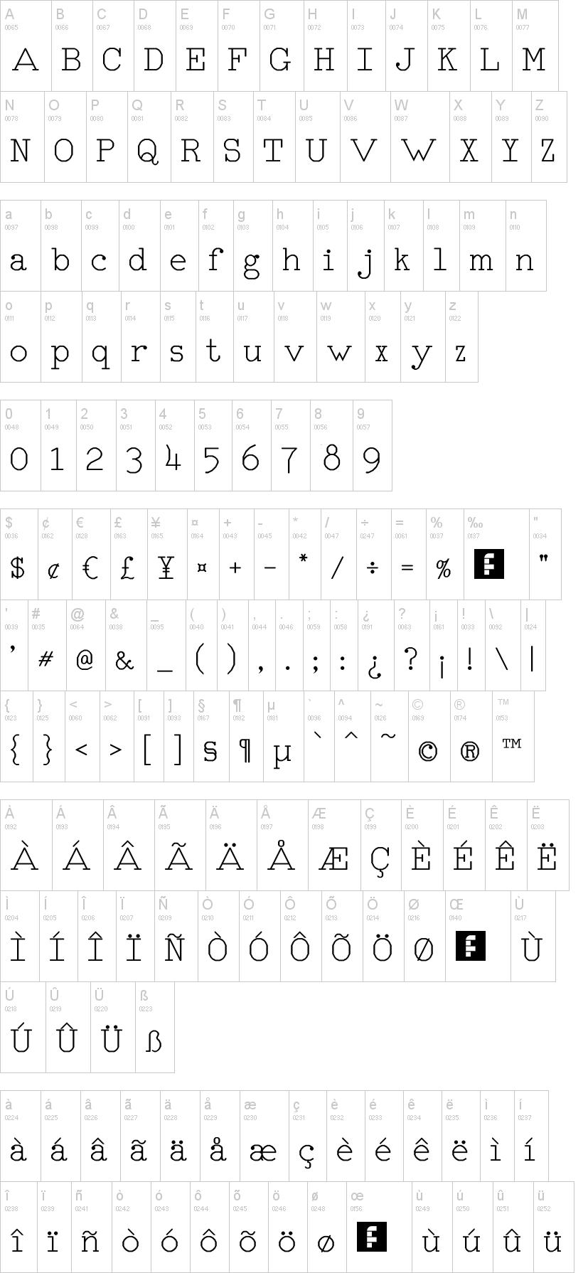 Rm Typerighter Font Dafont Com