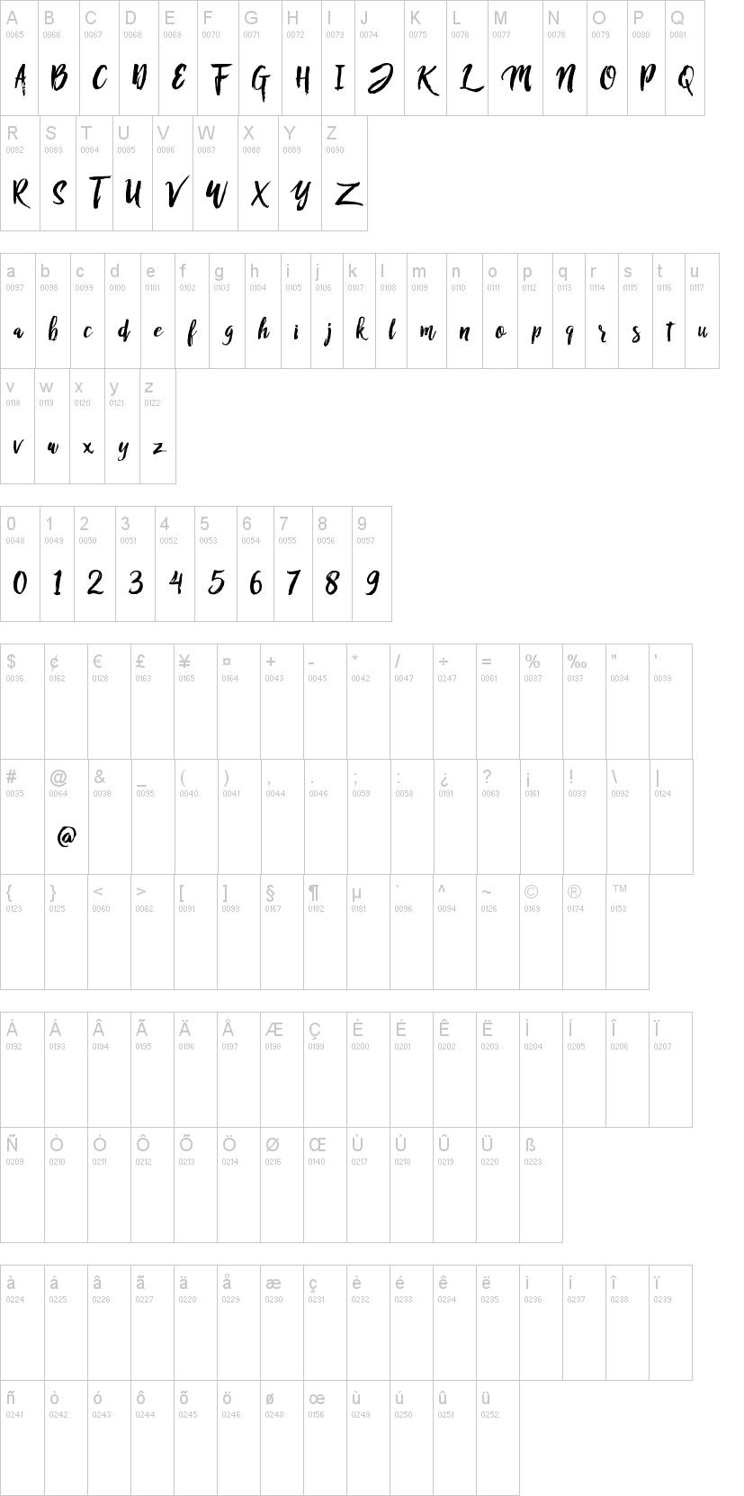 Rofi Font Size