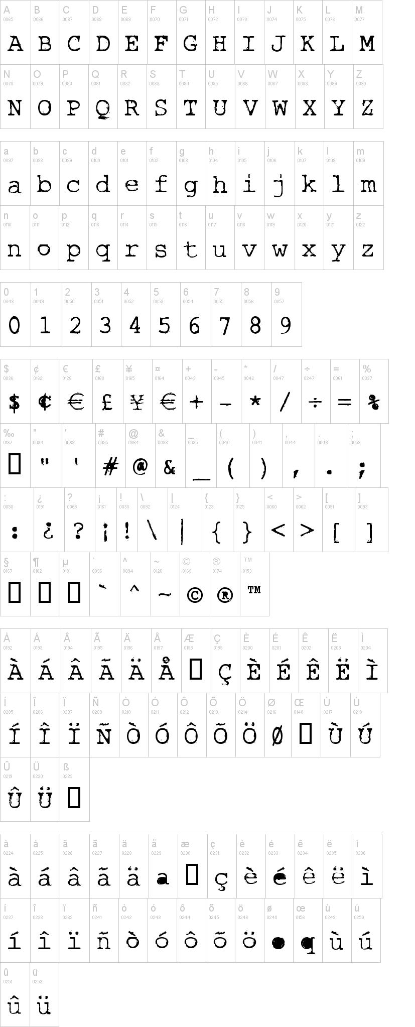 Rough Typewriter Font | dafont com