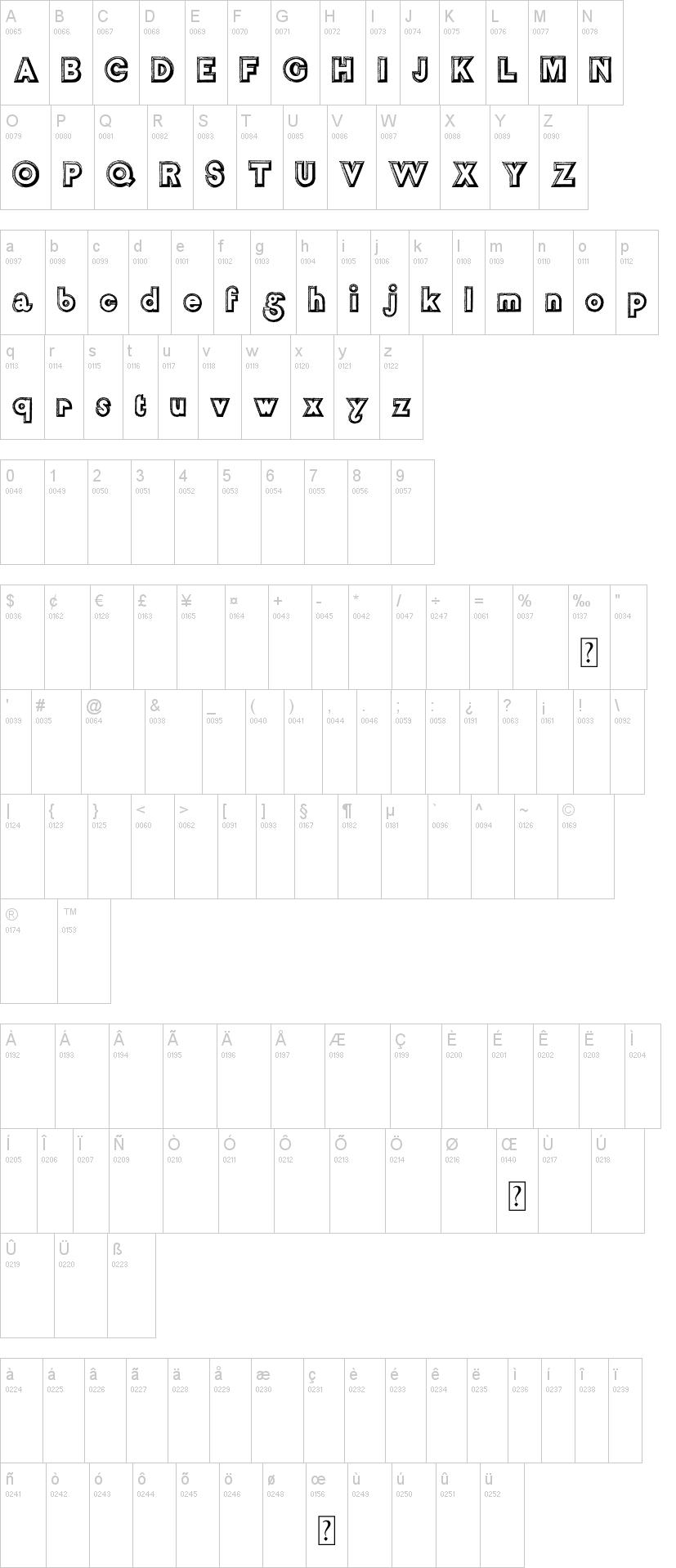 Salon de Coiffure Schriftart   dafont.com