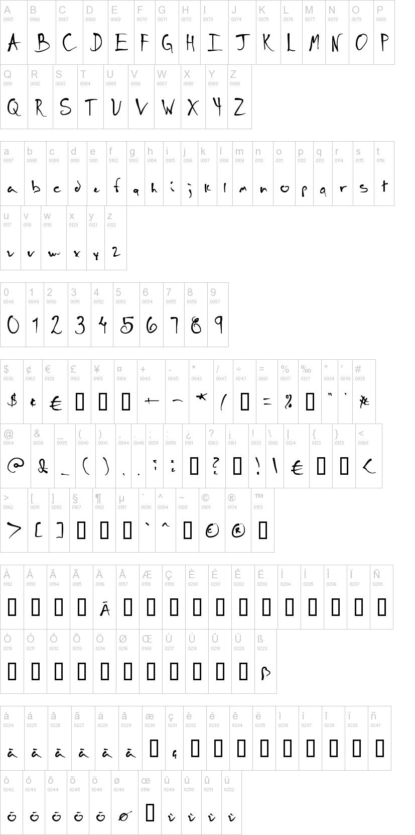 Schneller Schriftart Dafont Com