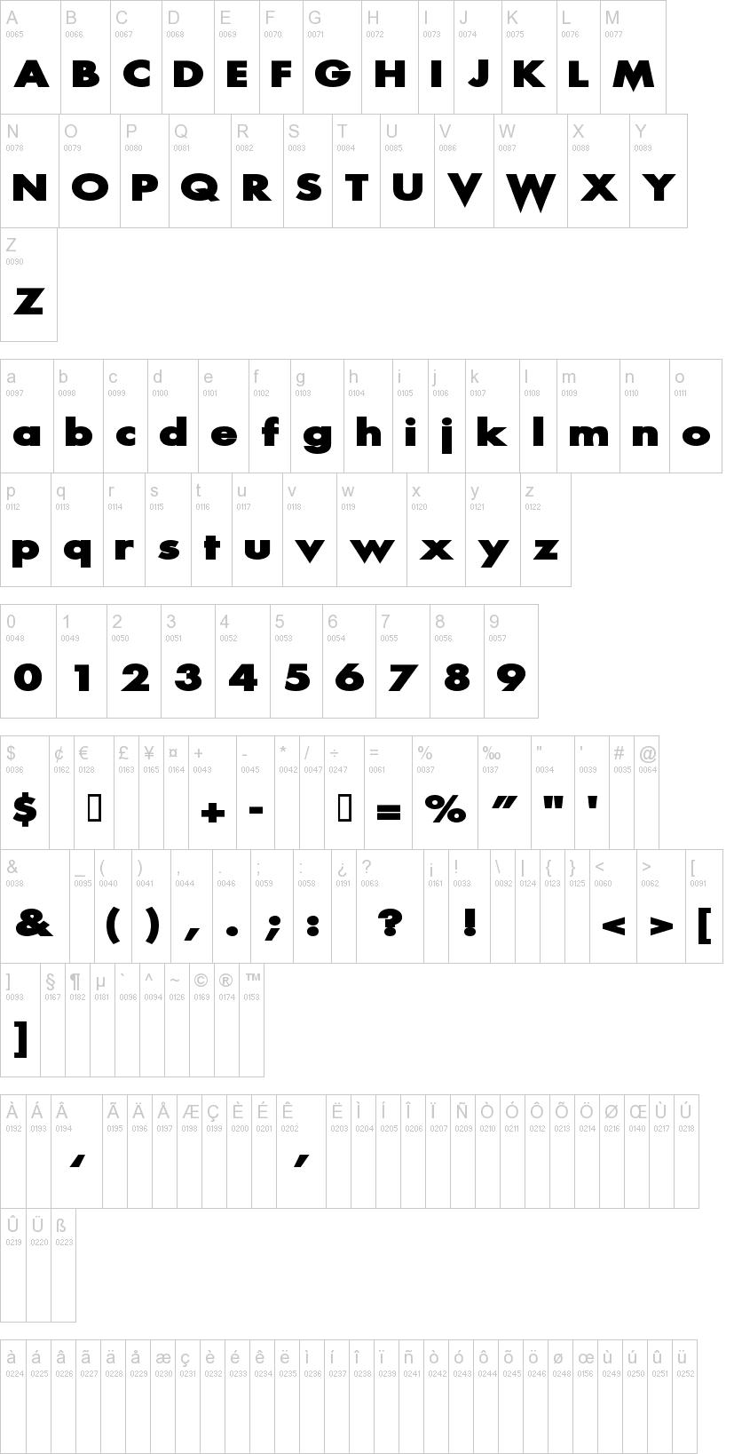 Scream Font | dafont com