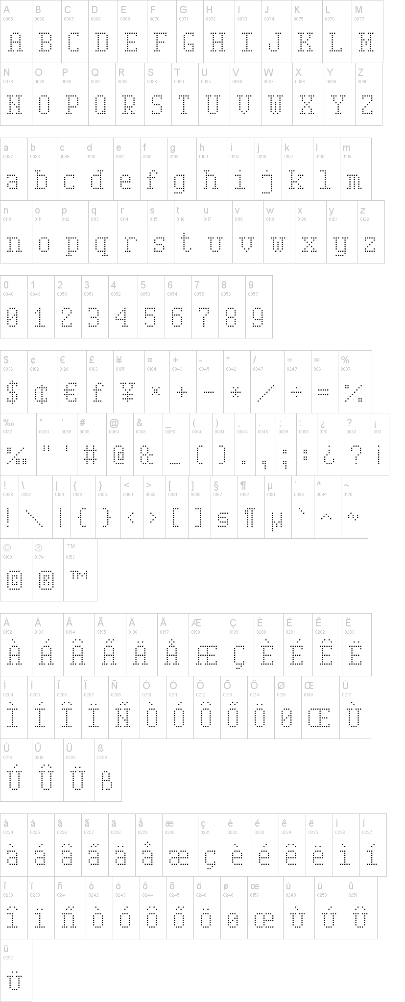 Serif Dot Digital-7 Font | dafont com
