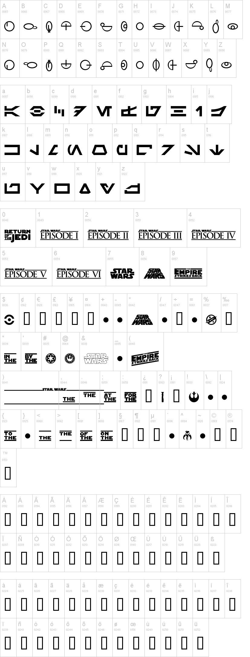 Sf distant galaxy symbols font dafont sf distant galaxy symbolsf biocorpaavc Image collections