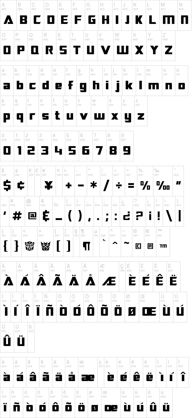 SF Transrobotics Font | dafont com