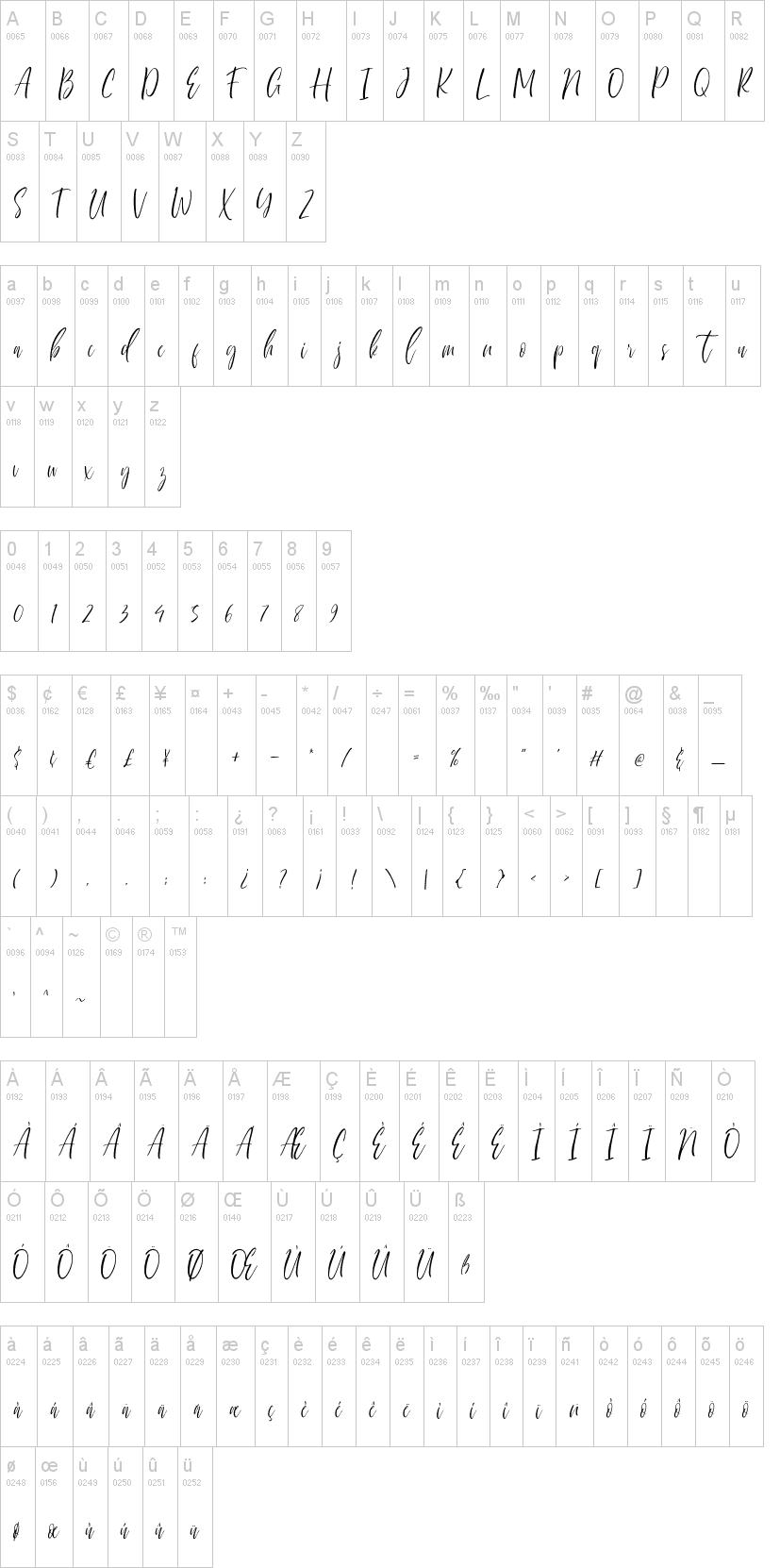 Sherland Modern Font