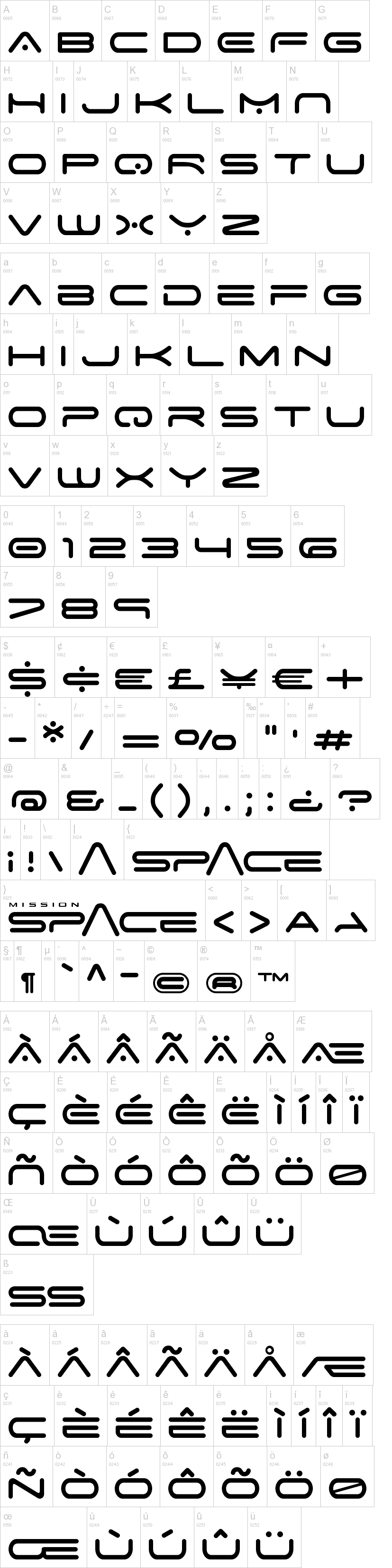 NASA Space Font - Pics about space