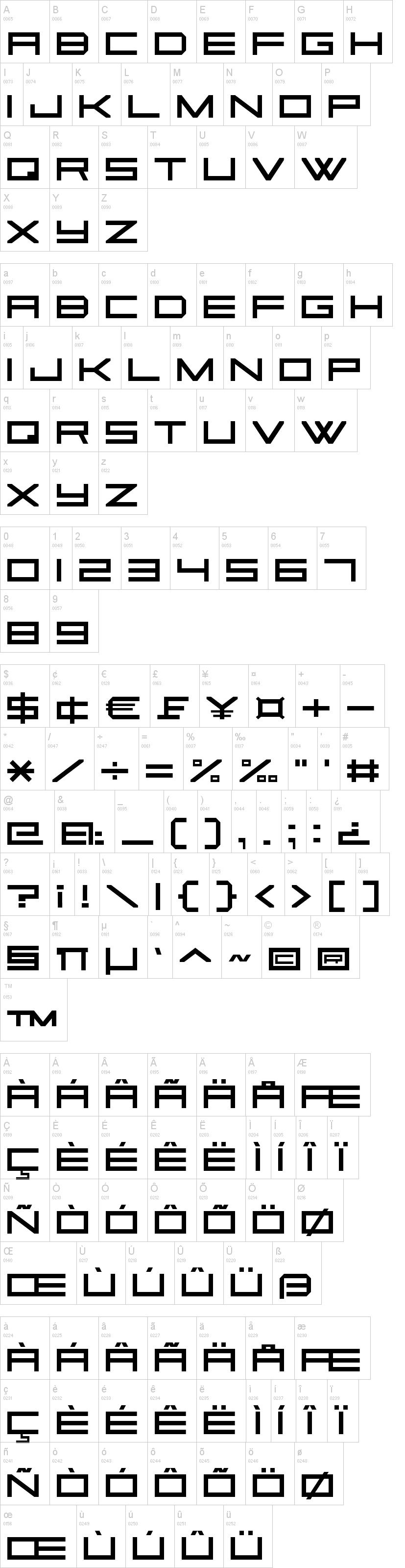 Square sans serif dafont