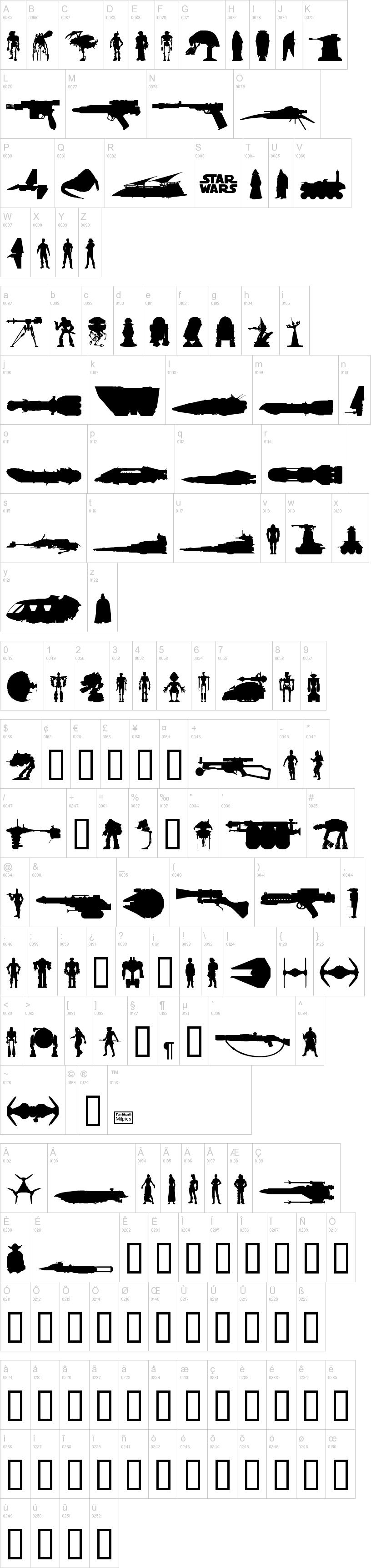 starwars kit