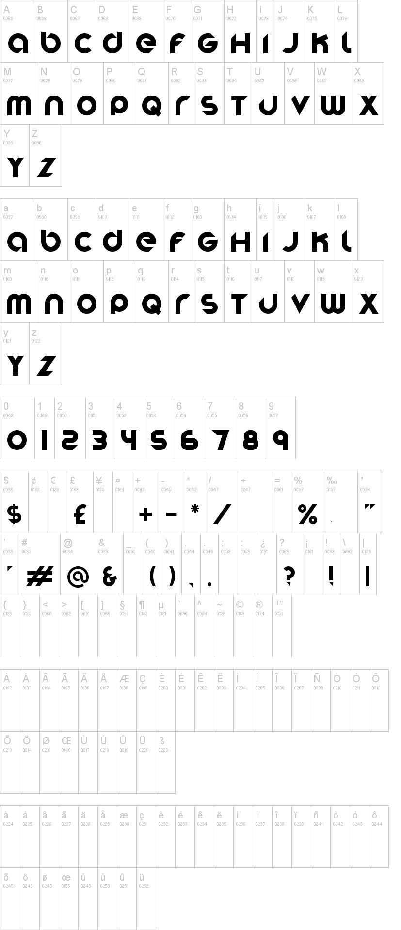 Stereofunk Font | dafont com