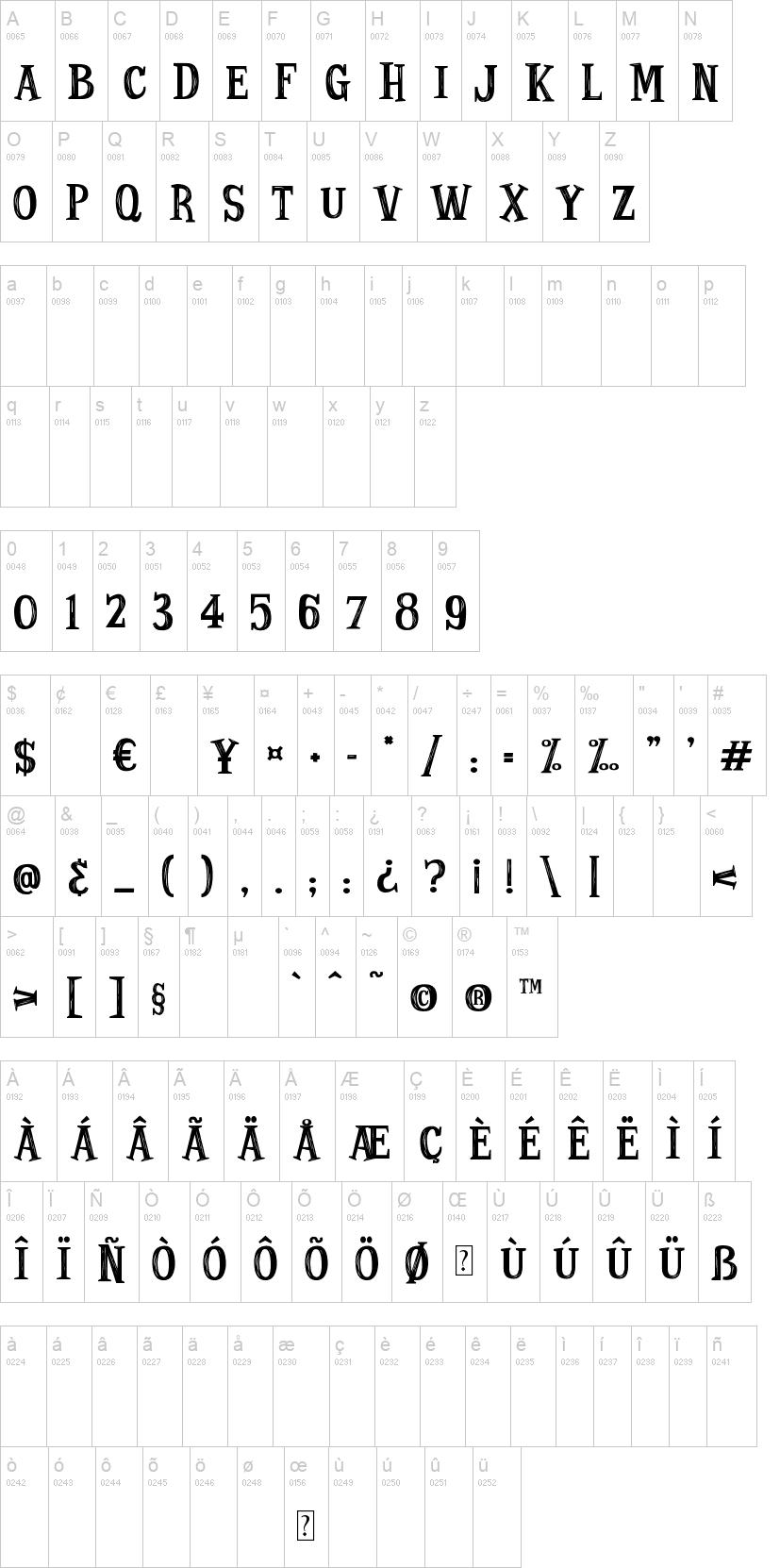 Weird Number Fonts 4
