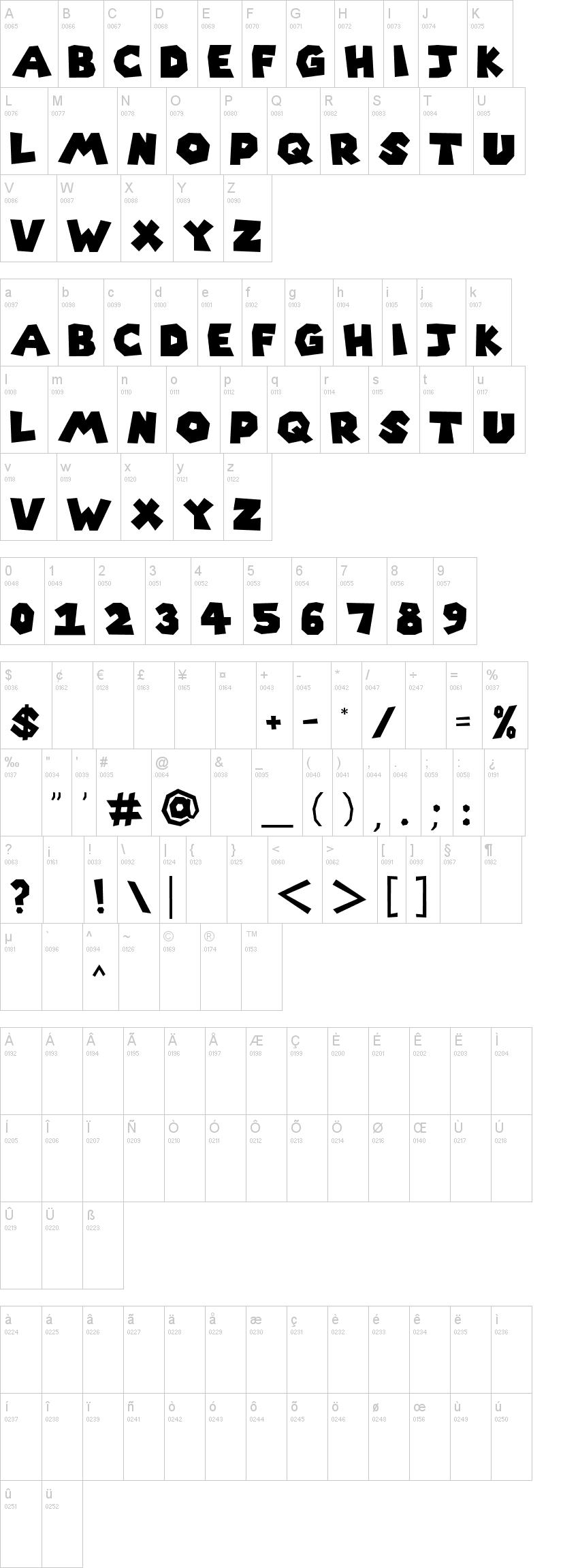 how to make a dropline font