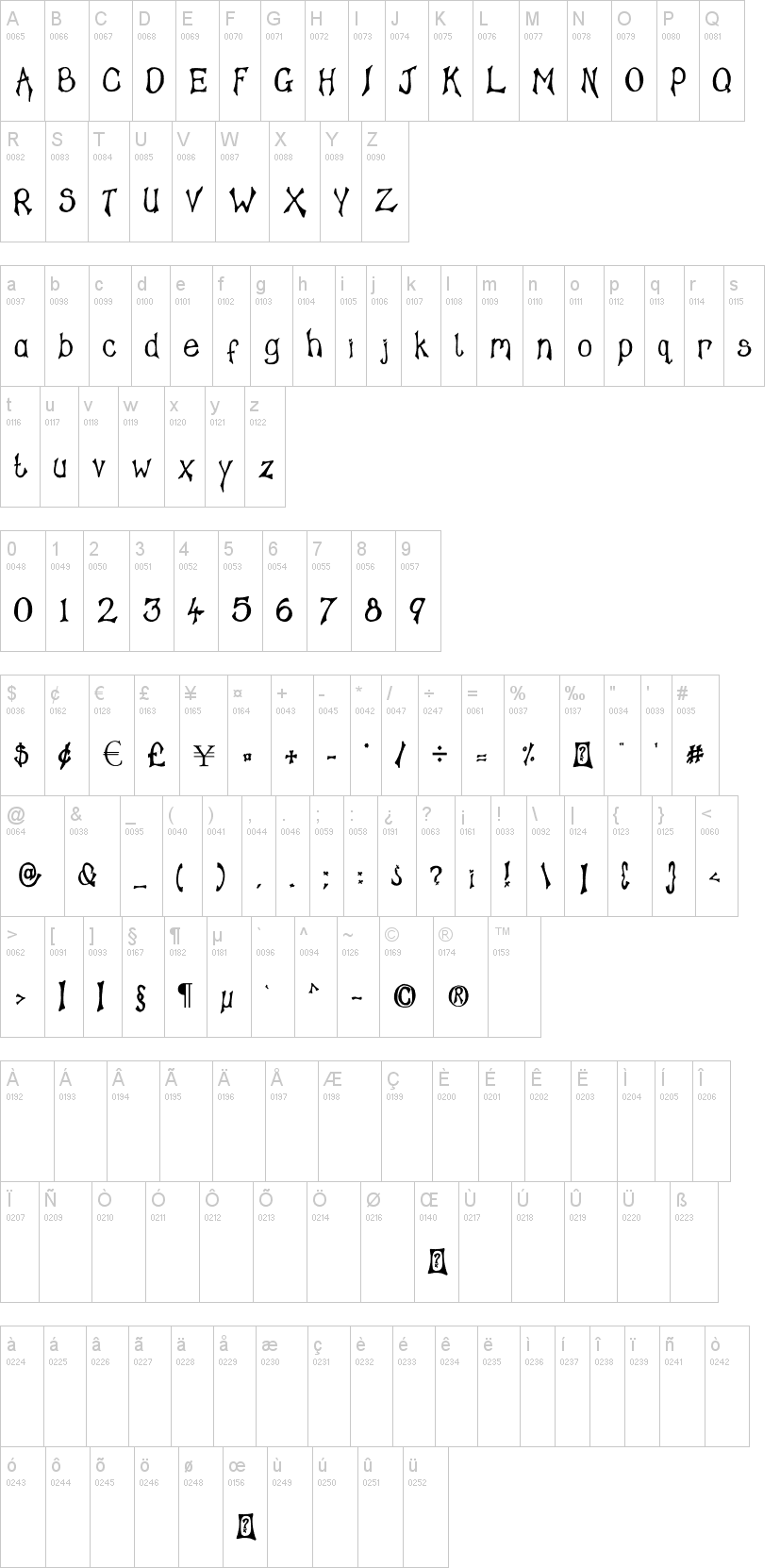 Tampy's Font