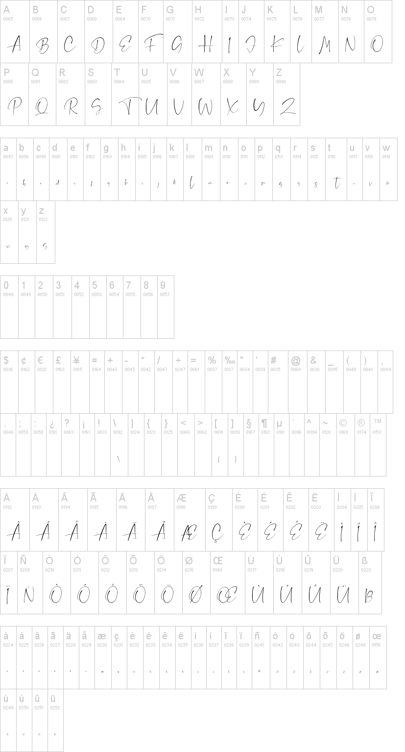 The Brittany Script