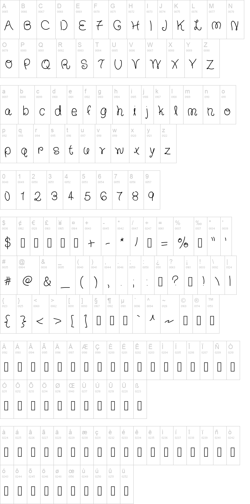 The Francesca Font