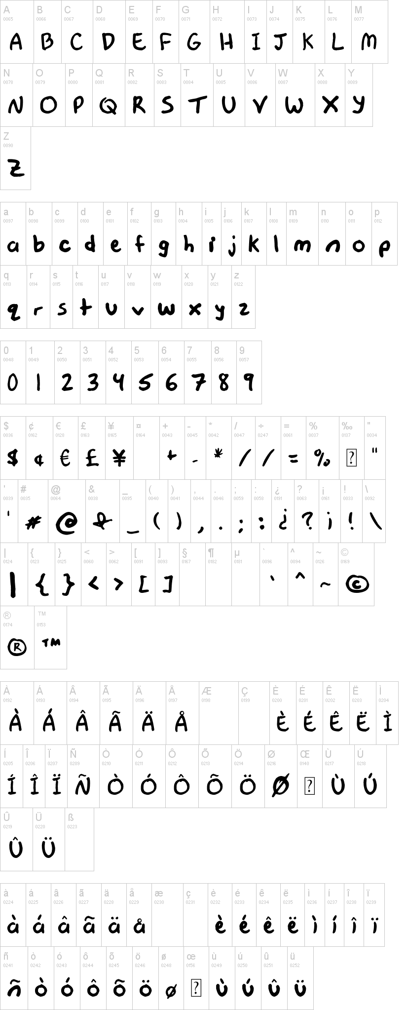 how to use a typeface